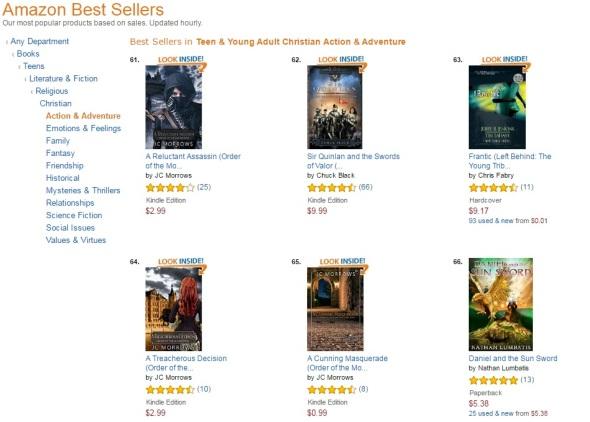 D&SS Amazon Ranking